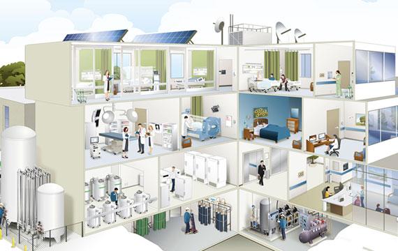 Medikal Gaz Sistemleri